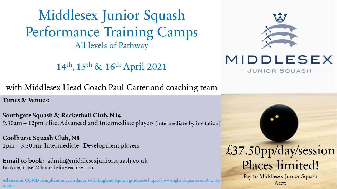 Easter: Performance Training Camps