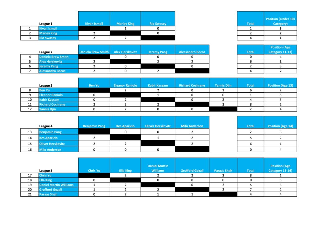 Junior County Squash League Results_1 (2)-page-0 (1)