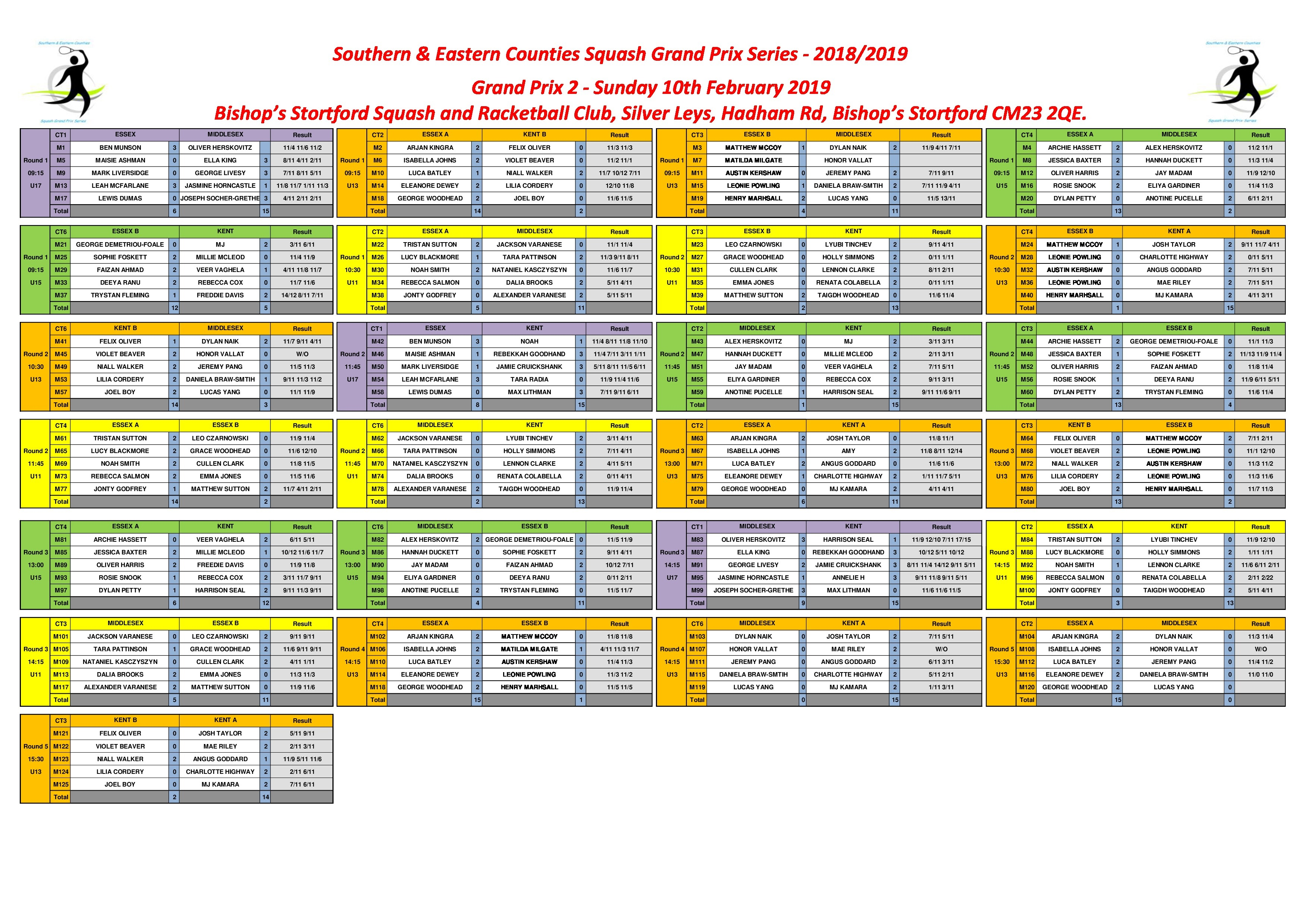 01. Playing Schedule Results