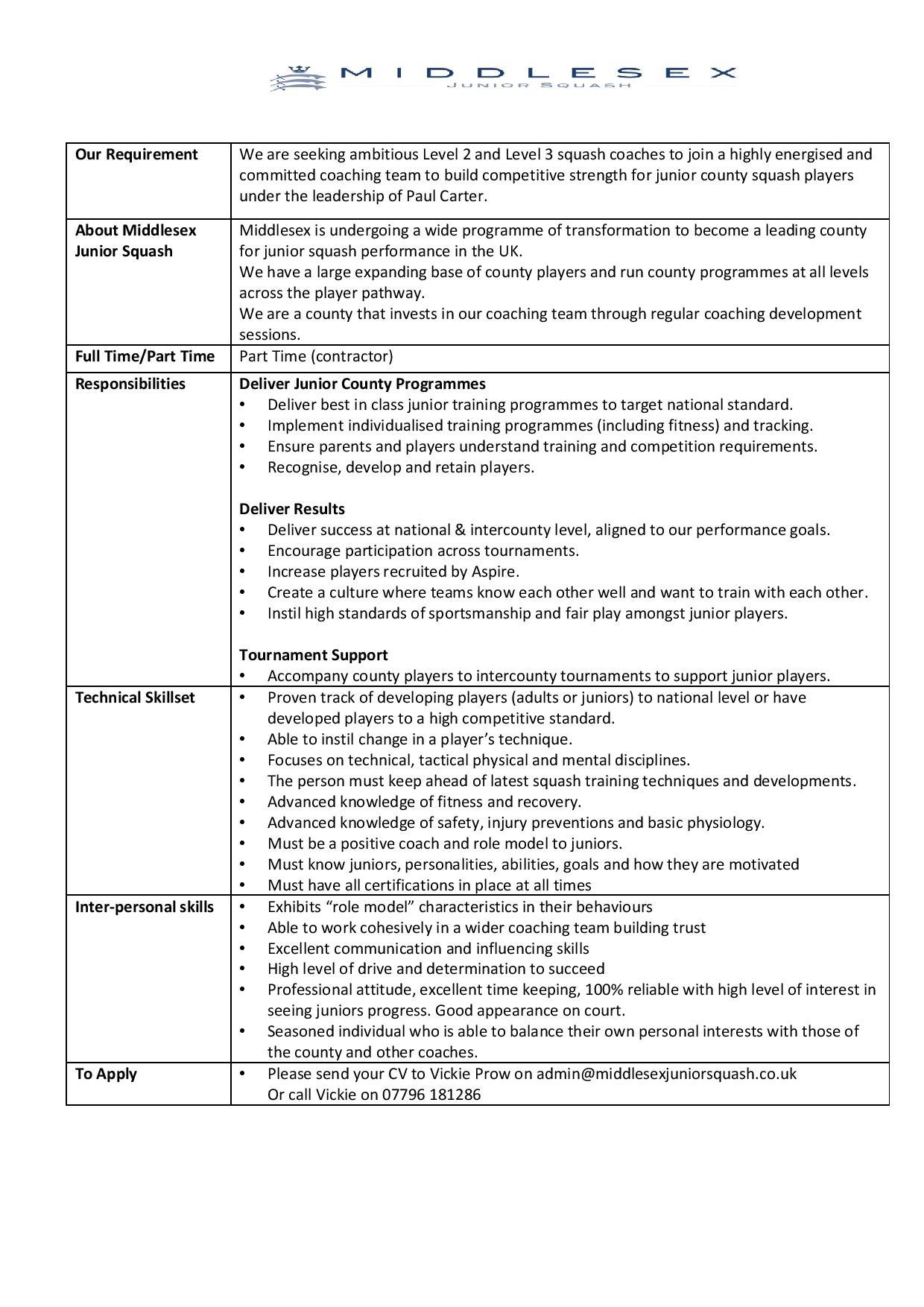 Coaching Role Profile (Oct 21)
